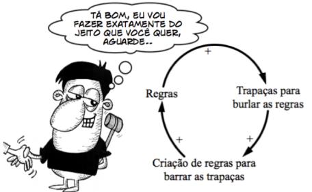 Arquético 9 - contornar as regras (João Arantes)